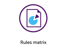 Rules Matrix SMCR