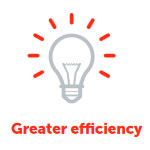 Greater efficiency